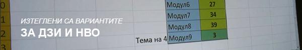 Изтеглени са изпитните варианти за матурата по БЕЛ след 7 и 12 клас