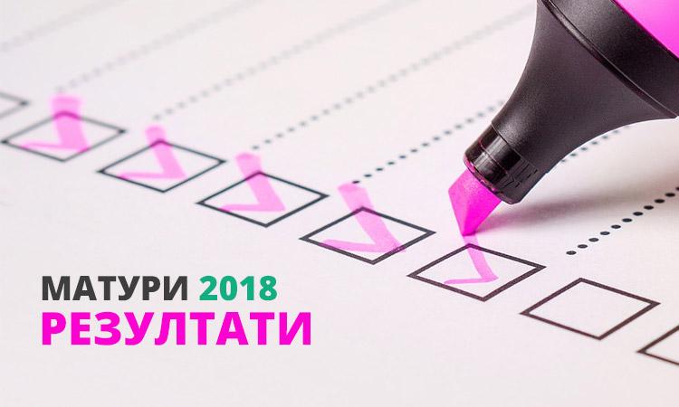 Матури 2018 - Проверка на резултаите